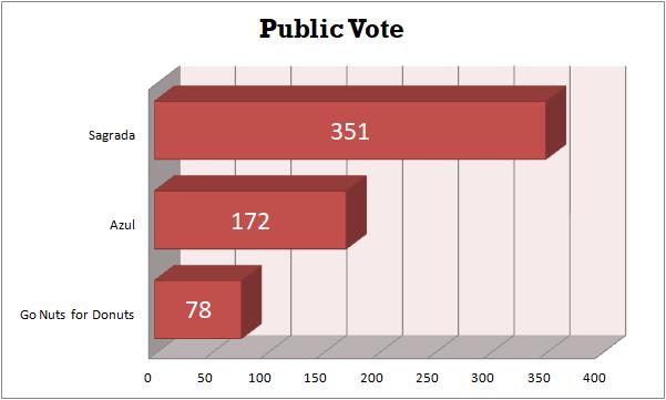 Public Vote